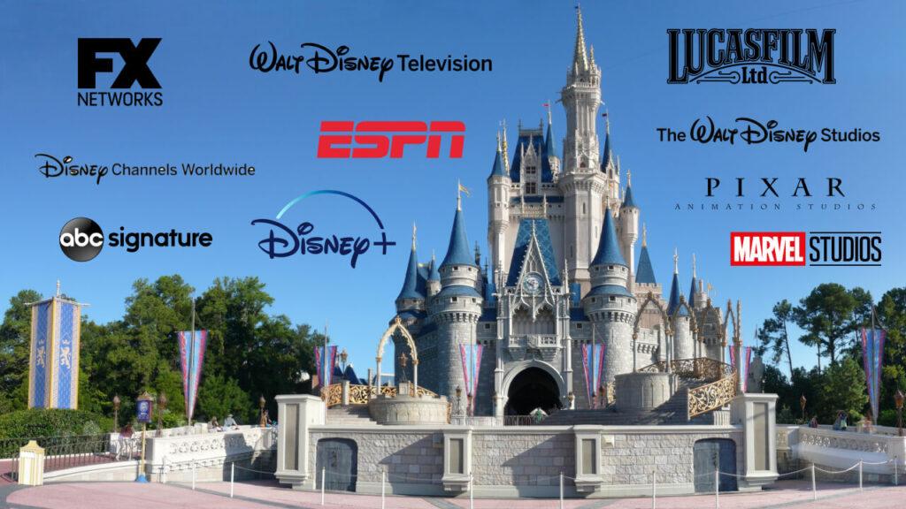 迪士尼旗下的創作資源和媒體通路