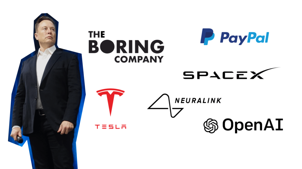 elon musk tesla the boring company paypal spacex neuralink openai