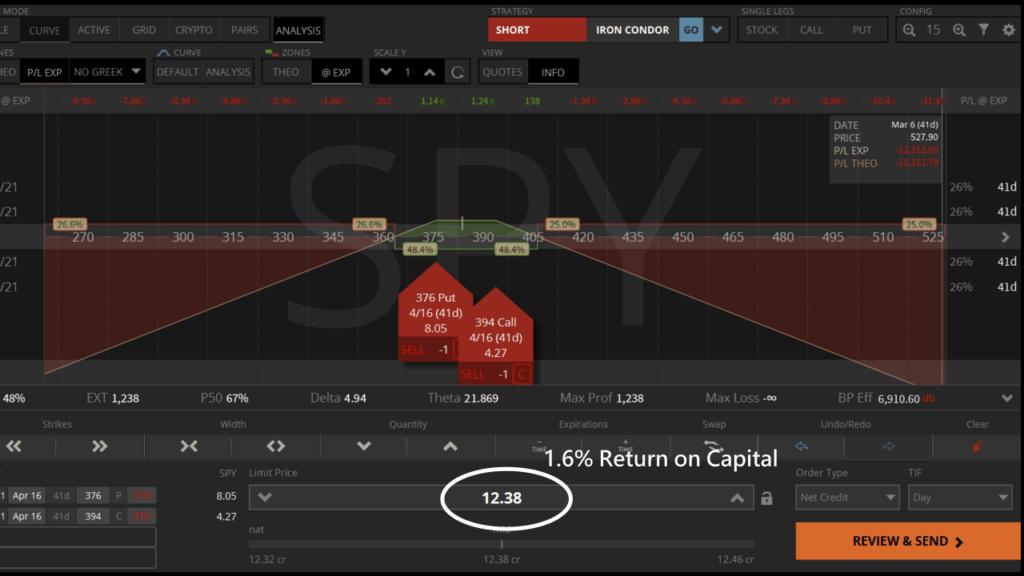 wheel strategy return on capital