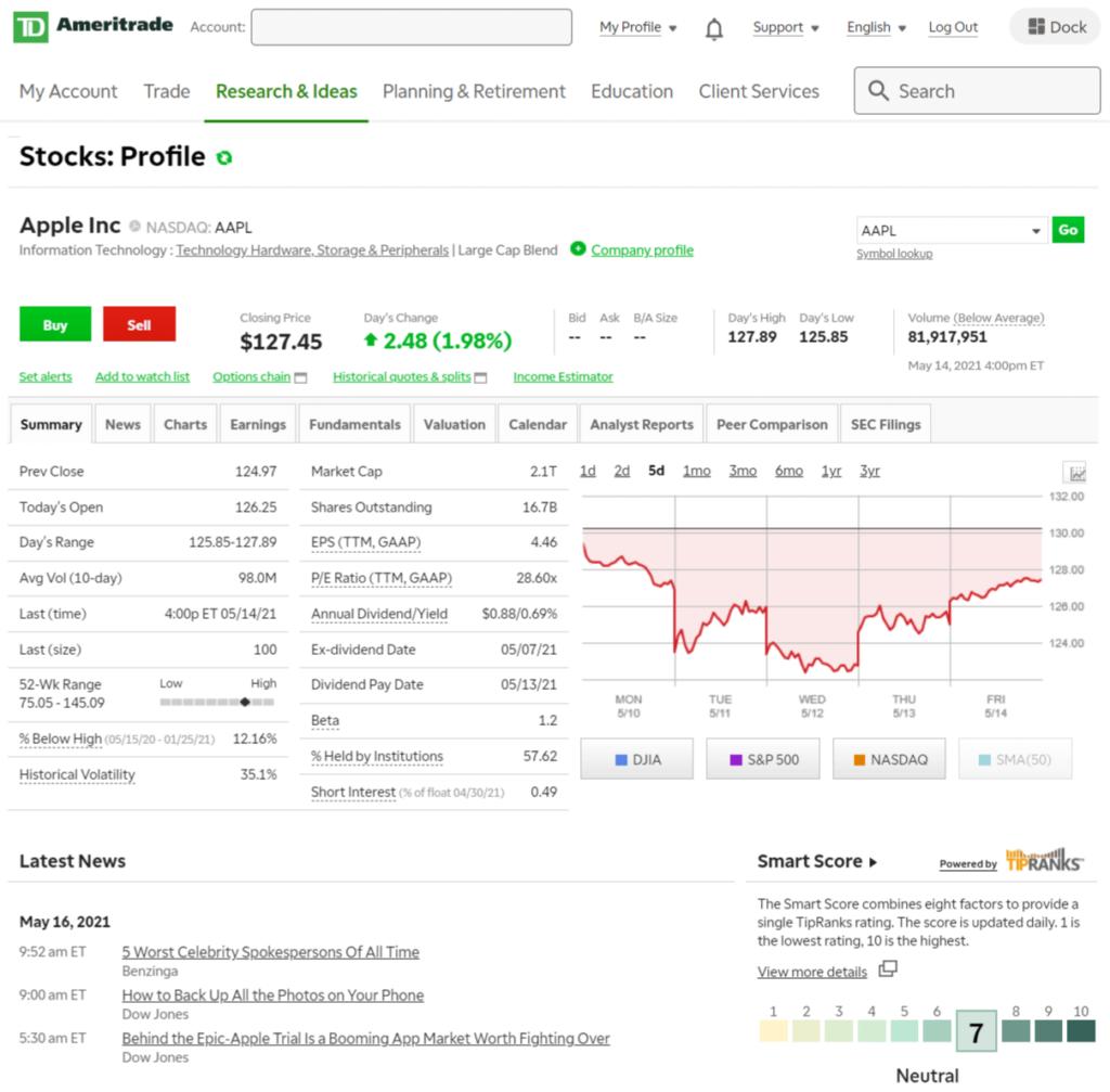 TD Ameritrade trading interface