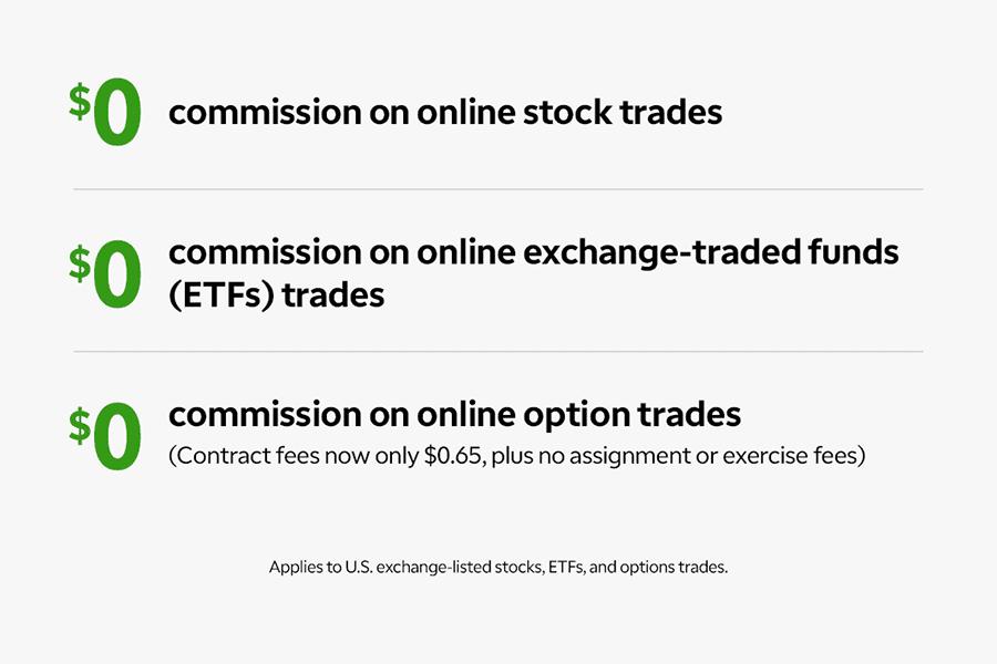 td ameritrade trade fees